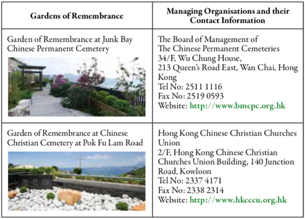 What Is The Cost Of A Burial In Hong Kong